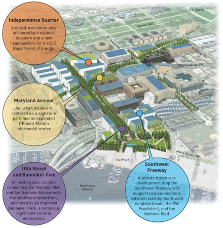 SW Ecodistrict Graphic